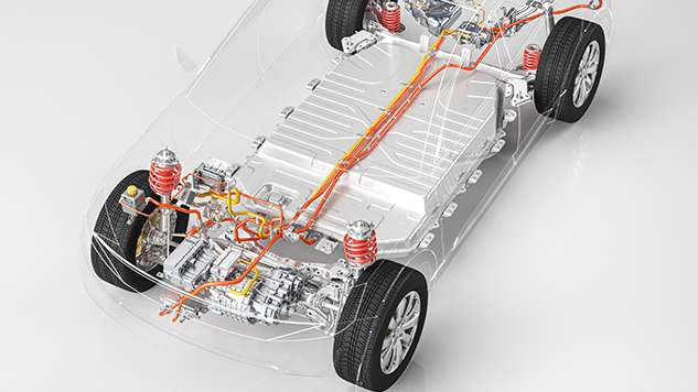Automotive Motor and Battery Applications